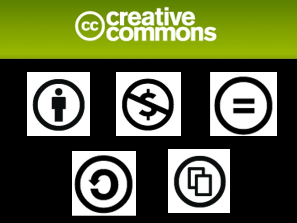 CreativeCommonsIcons